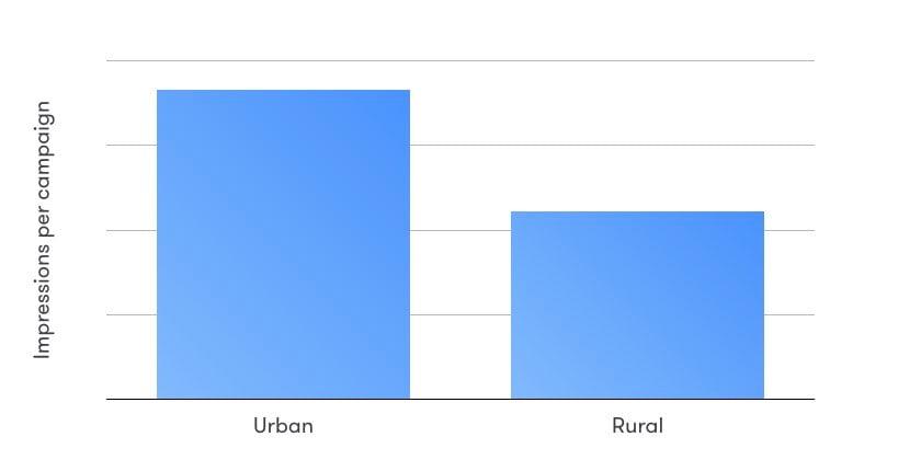 rural-impressons