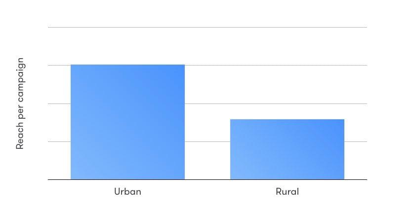 rural-reach